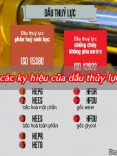 """""""Giải mã"""" các kí hiệu trên nhãn Dầu Thủy Lực Giá Rẻ"""